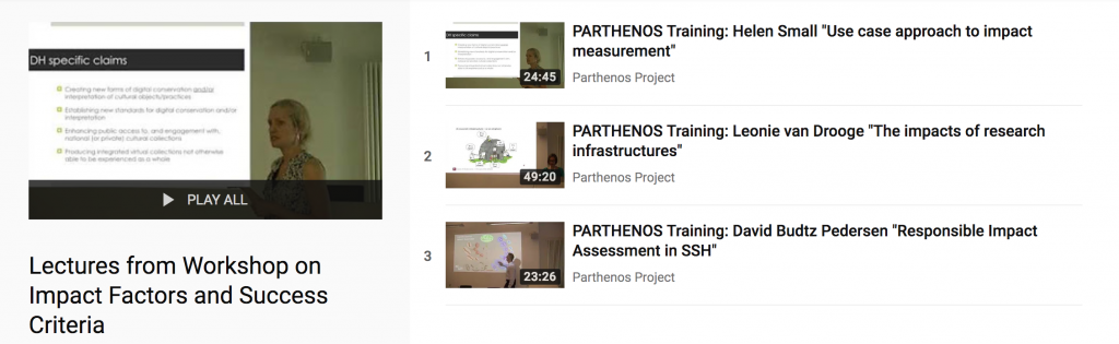 Lecture videos playlist from the Workshop on Impact Factors and Success Criteria